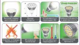 Преимущество светодиодных лент